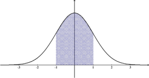 body_bell_curve_example.png