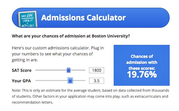 What would colleges think of a 3.7 GPA?