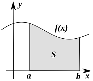 body_calculus-1