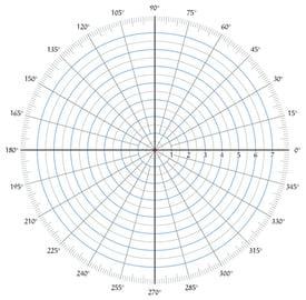 body_circle_degrees-1