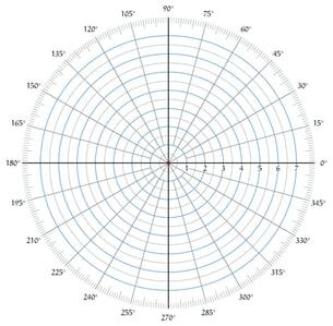 body_circle_degrees