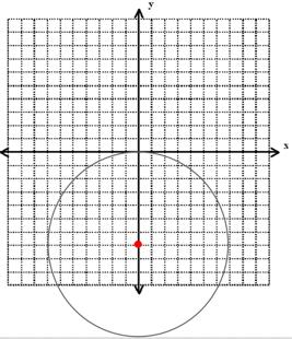 body_circle_graph