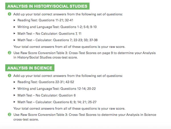 Write my history of algebra essay