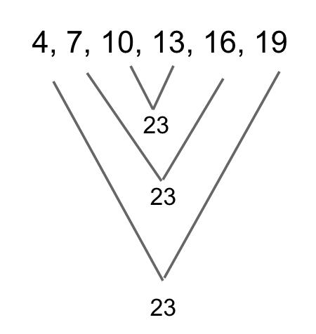 body_example_1-3
