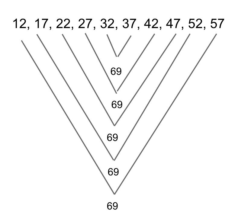 body_example_2-3