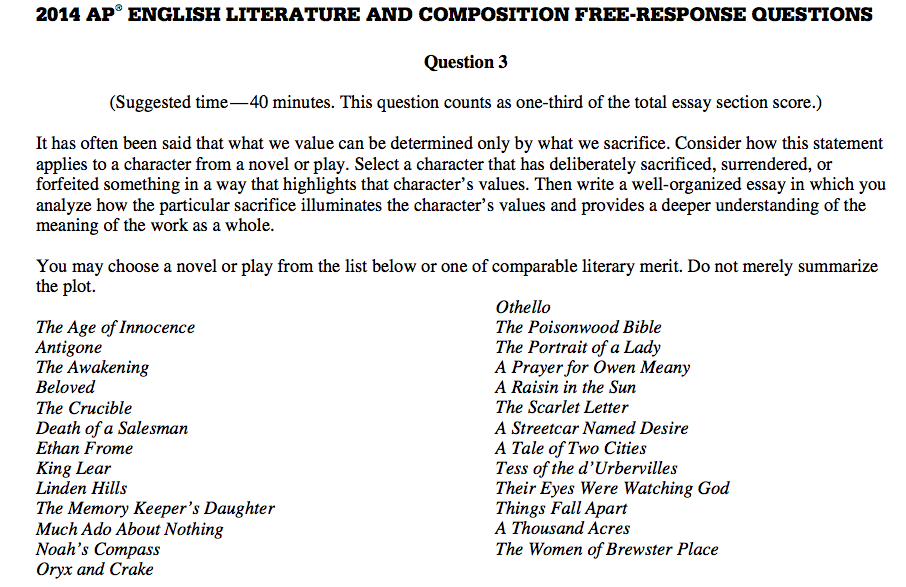 ap literature essay prompts list The remainder are ap-like prompts that connect to the literature we read each of these essays help students develop their skills in writing about literature.