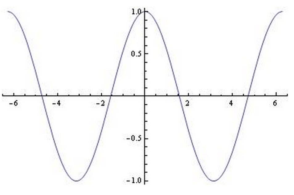 body_function_example_1.1