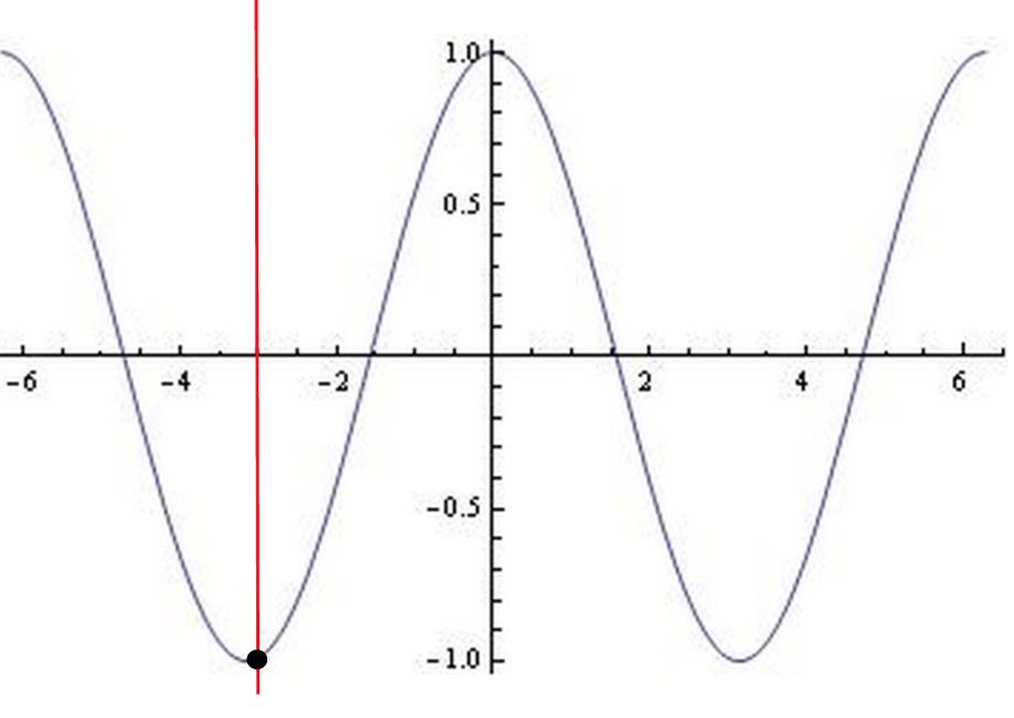 body_function_example_1.2