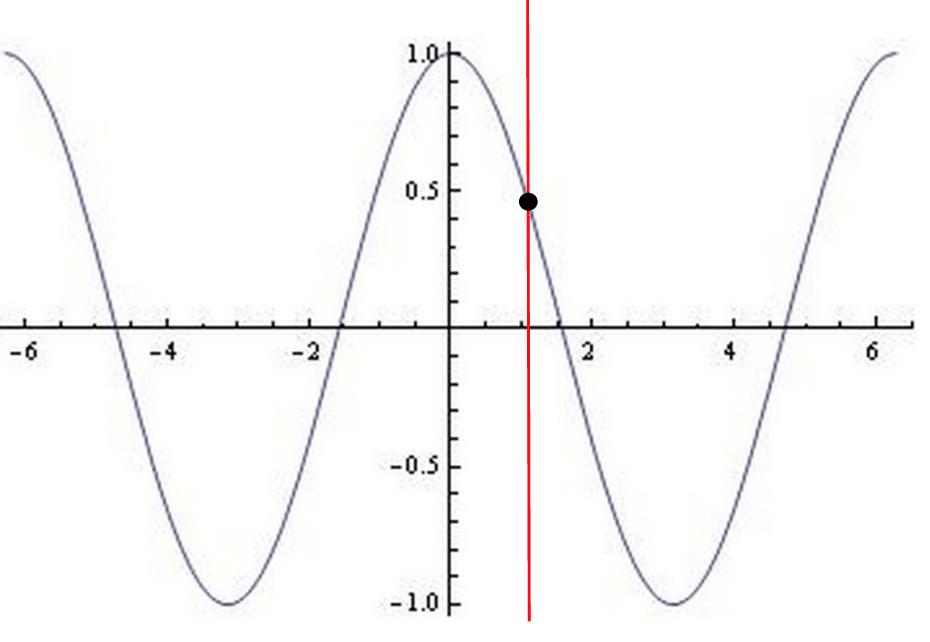 body_function_example_1.3
