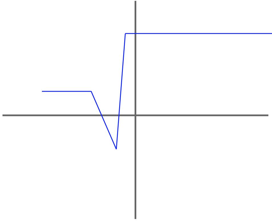body_function_example_1_original