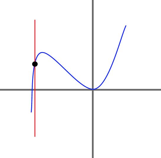 body_function_example_2.2