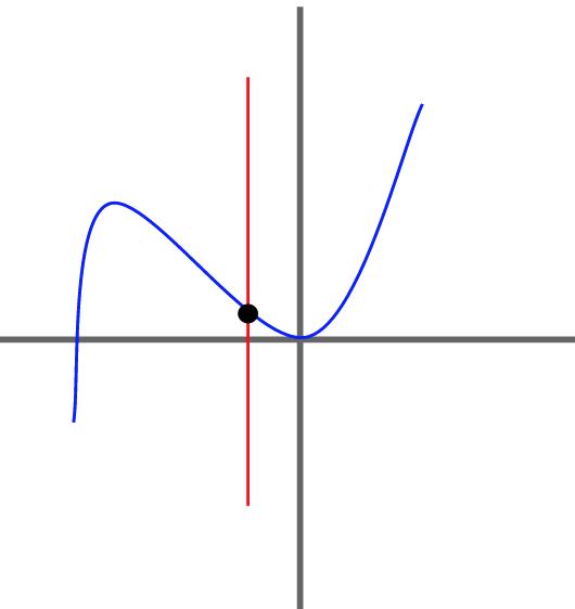 body_function_example_2.3