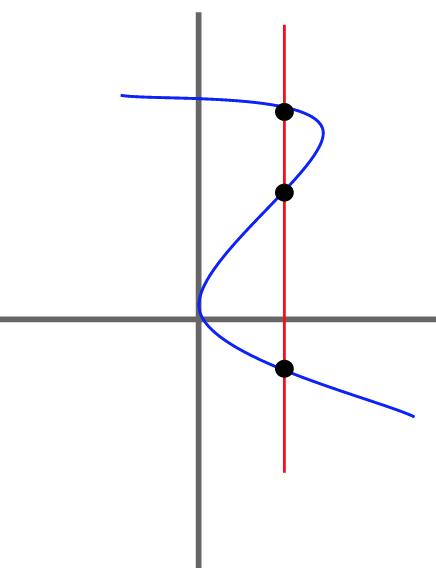 body_function_example_3.1