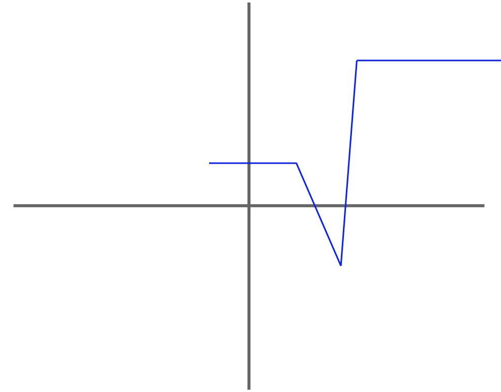 body_function_example_3