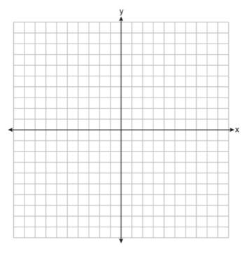 body_geometry_regents_part_iv_sample_question_4