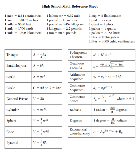 body_geometry_regents_reference_sheet