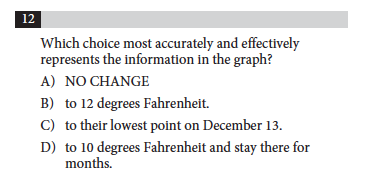 body_graph_answer.png