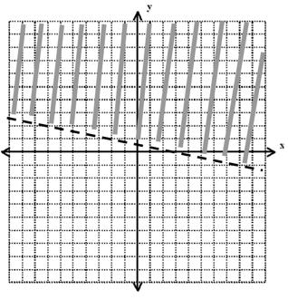 body_graph_dash-1