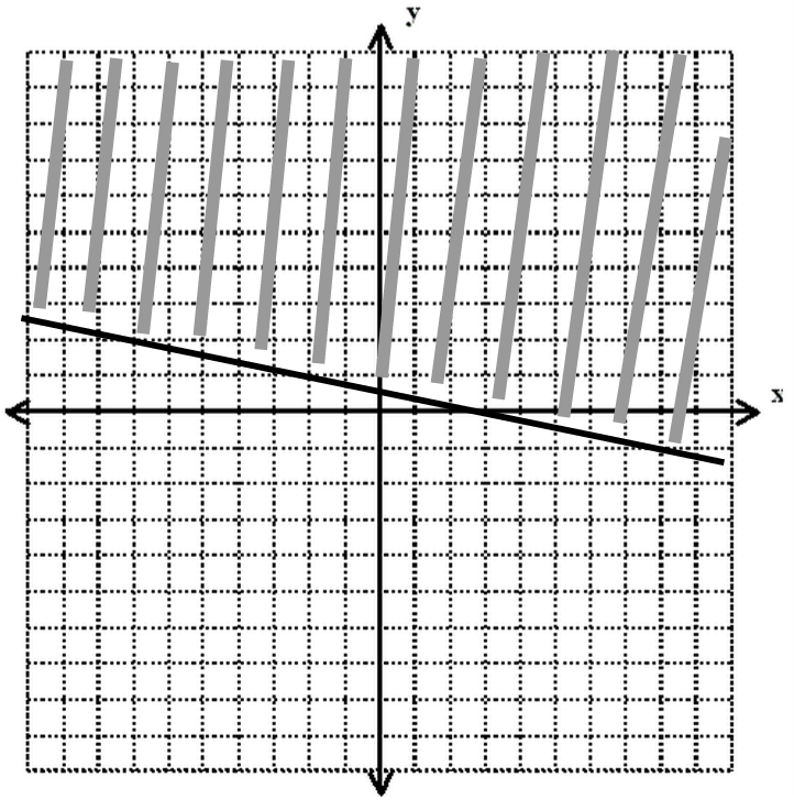 body_graph_solid-1