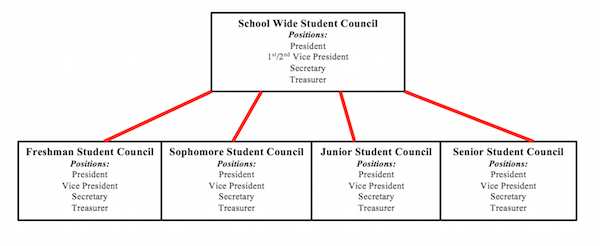 student council speech examples