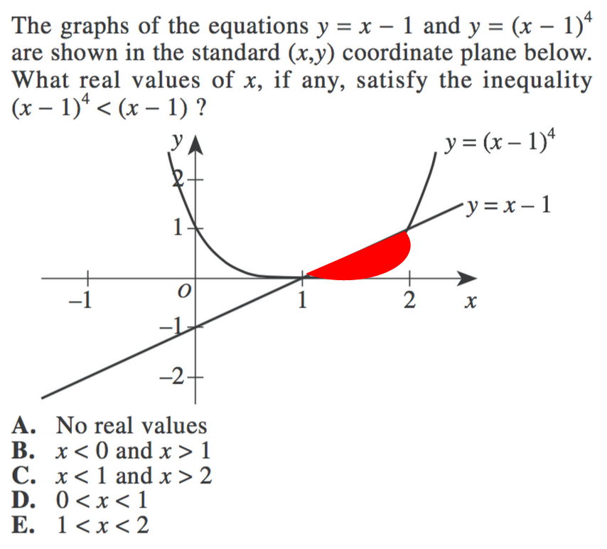 body_inequality_graph_colored