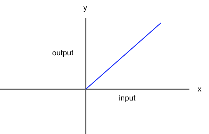 body_input_output-1