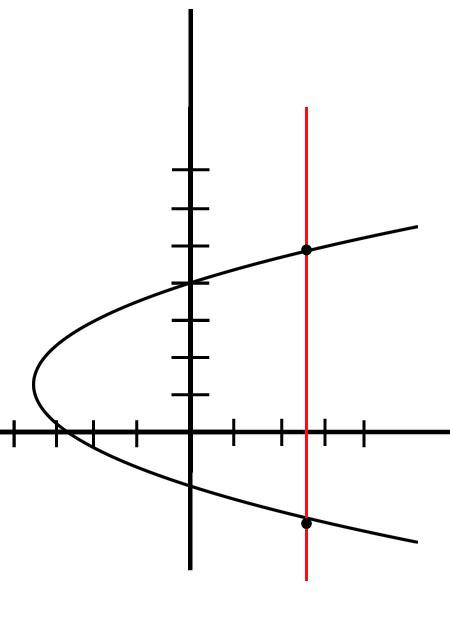 body_not_parabola