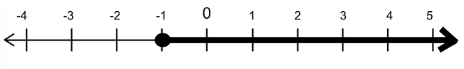 body_number_line_closed