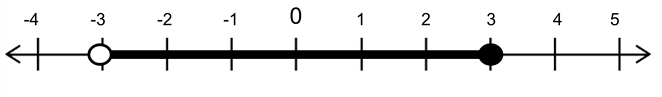 body_number_line_combo
