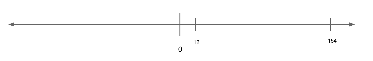 body_number_line_neg-2.png