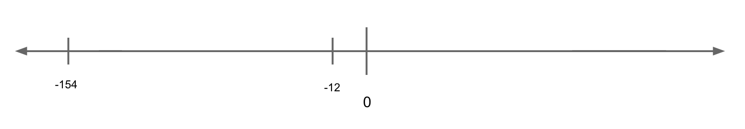 body_number_line_pos-2.png