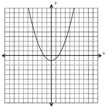 body_parabola-1