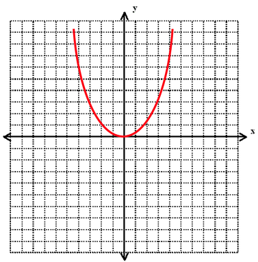 body_parabola-2