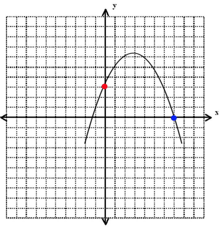 body_parabola_example