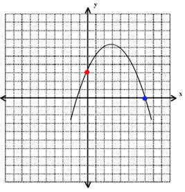 body_parabola_example