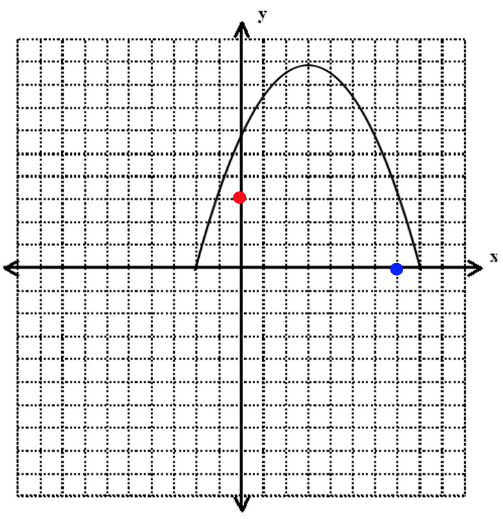 body_parabola_example_2