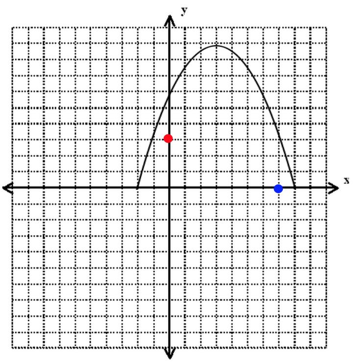 body_parabola_example_2