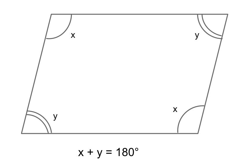 body_parallelogram_Supplementary