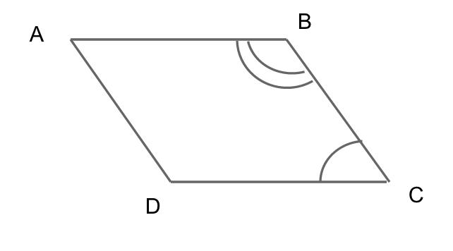 body_parallelogram_example