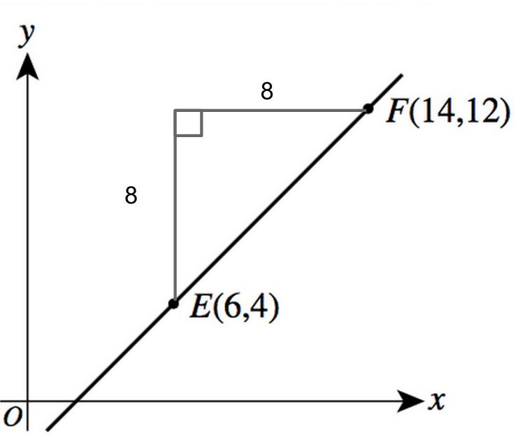 body_point_example_3