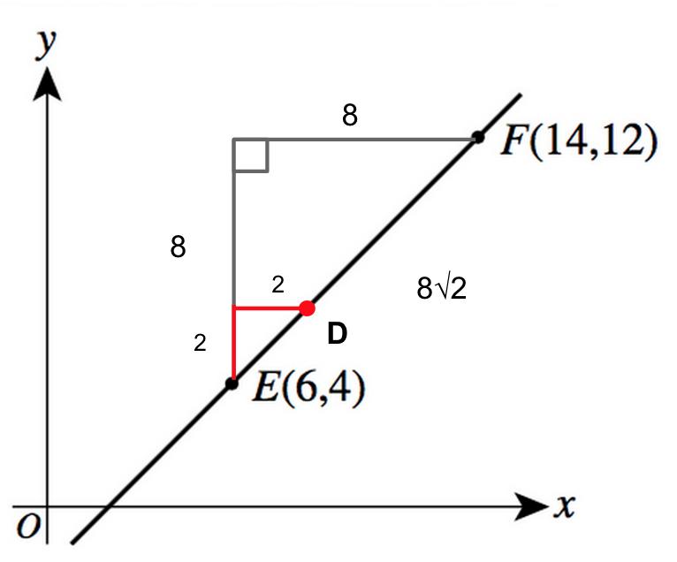body_point_example_4