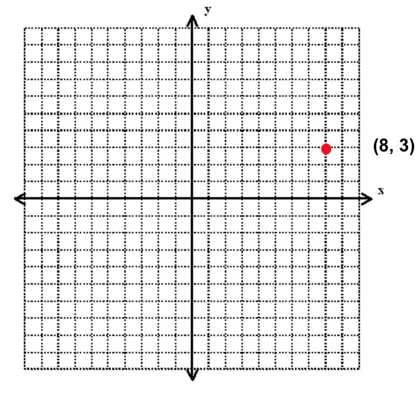 body_point_rotation_1