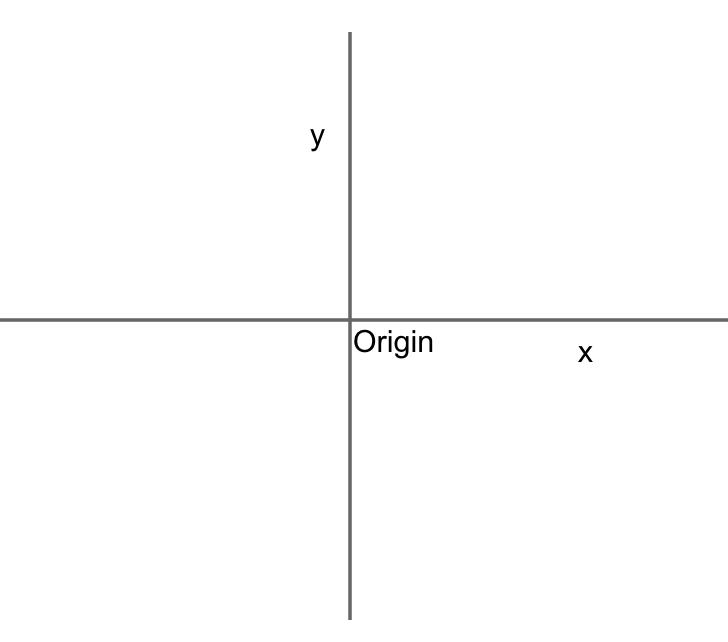 body_points_coordinate_plane-1