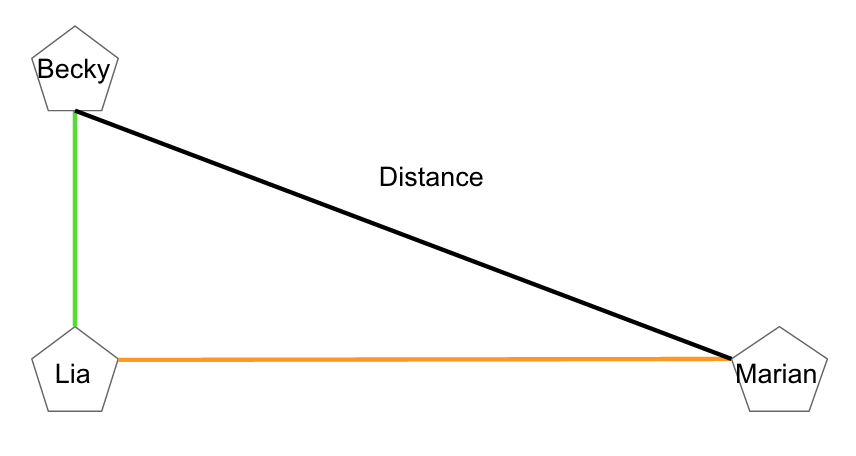 body_points_distance_2-1