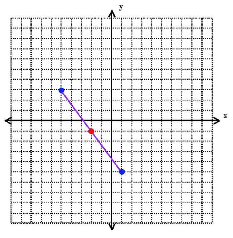 body_points_example_4.1-2