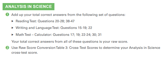 body_psat_cross-test_scores_questions_example.png