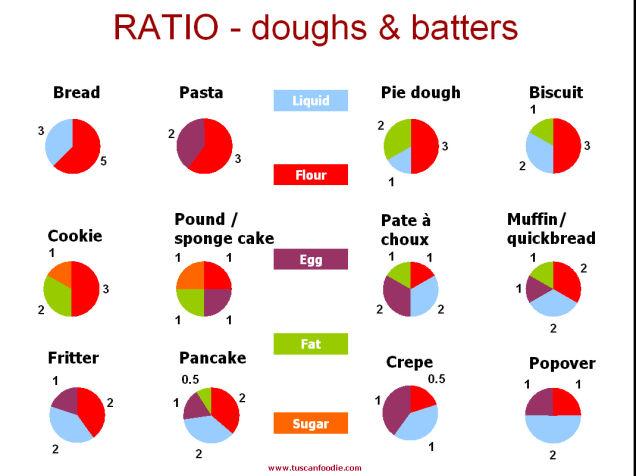 body_ratio_cooking.jpg