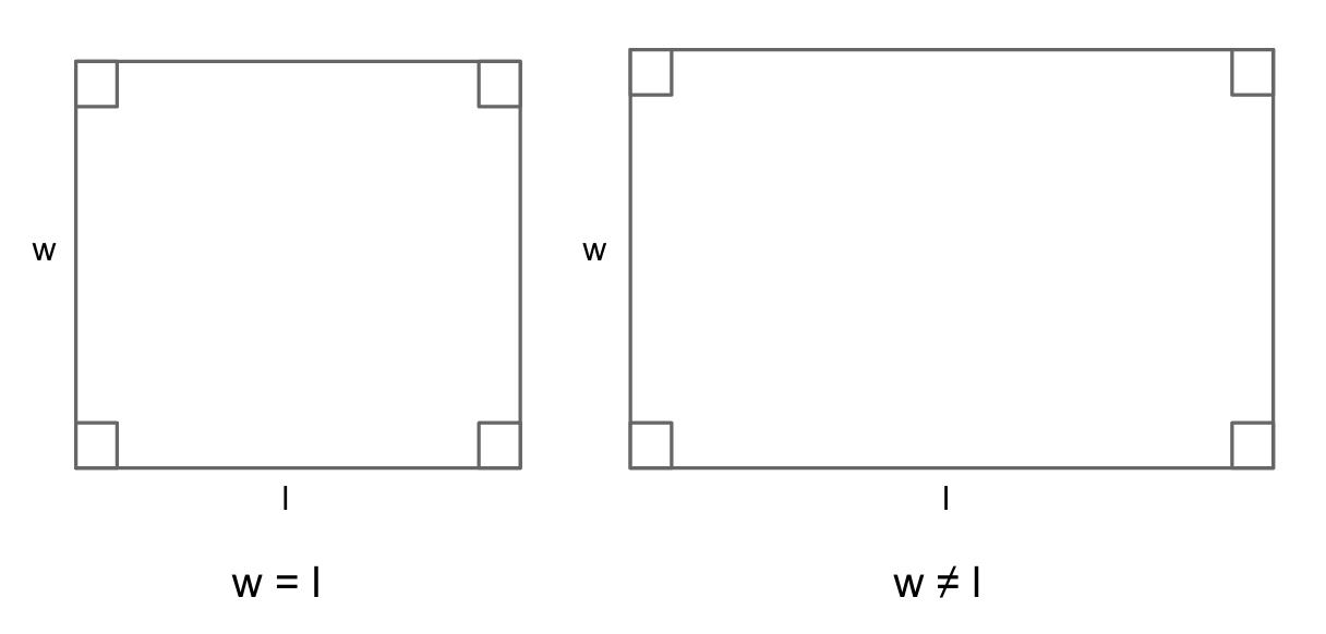 body_rectangles