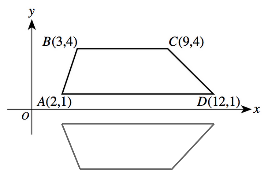 body_reflect_example_1
