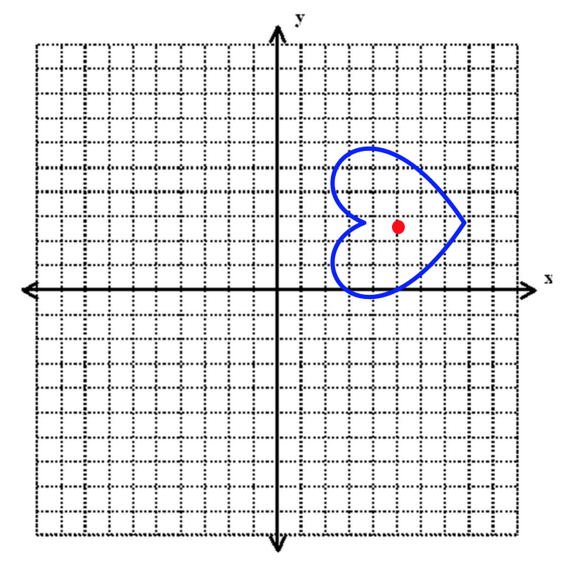 body_rotate_center_2